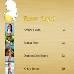 Vanquish Magazine – IBMS Costa Rica – Part 2 – Amber Fields