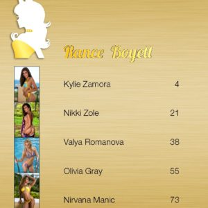 Vanquish Magazine – Ibms Costa Rica – Part 8 – Nikki Zole